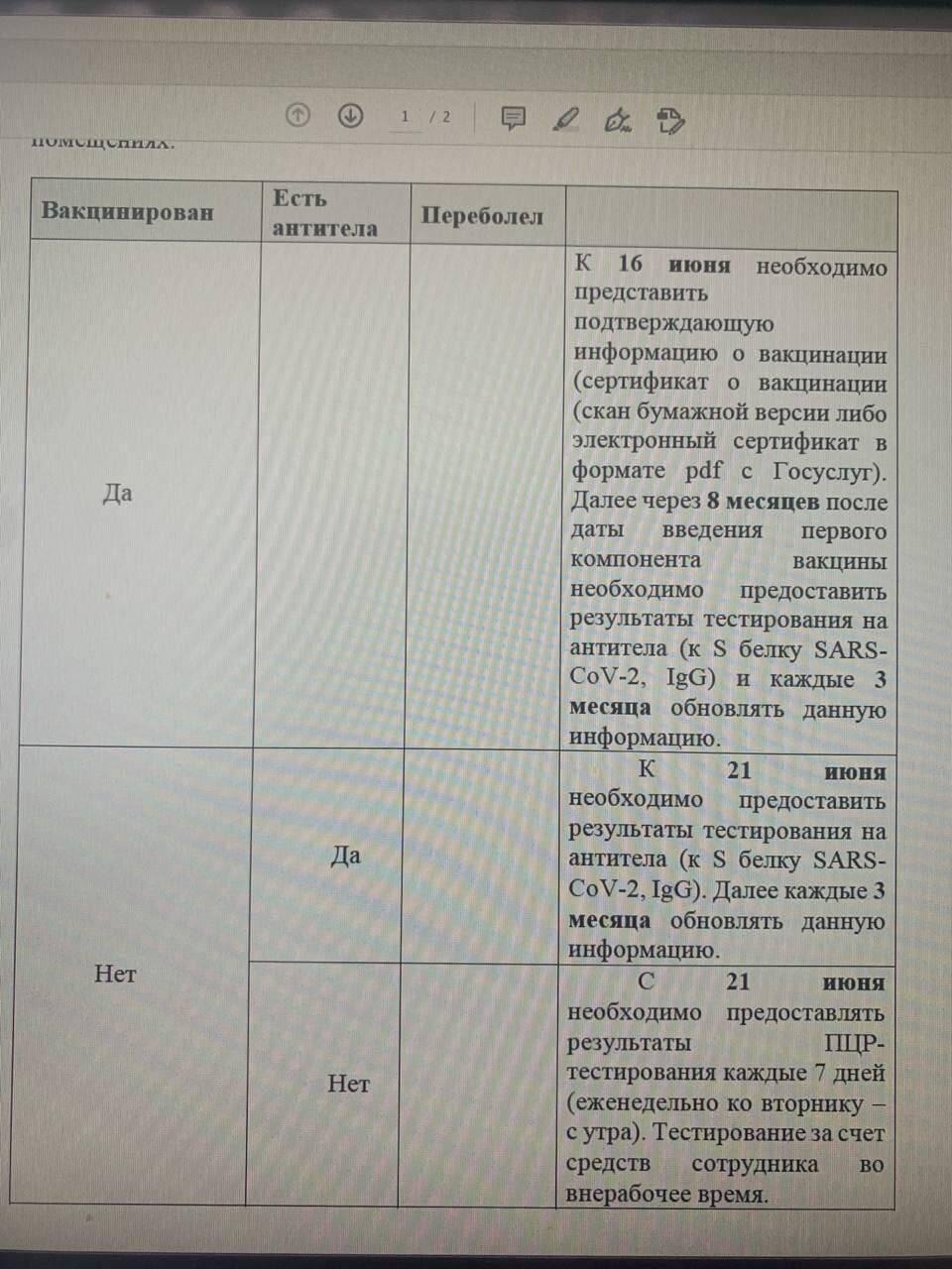 Вслед за Москвой подобные требования к вакцинации ввели 16 июня Московская и Кемеровская , а 17-го – Сахалинская области.