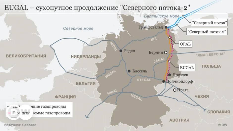 """Для начала стоит вспомнить, что СП-2 – это не """"российский"""" проект, как часто пишут в СМИ, а именно российско-европейский."""